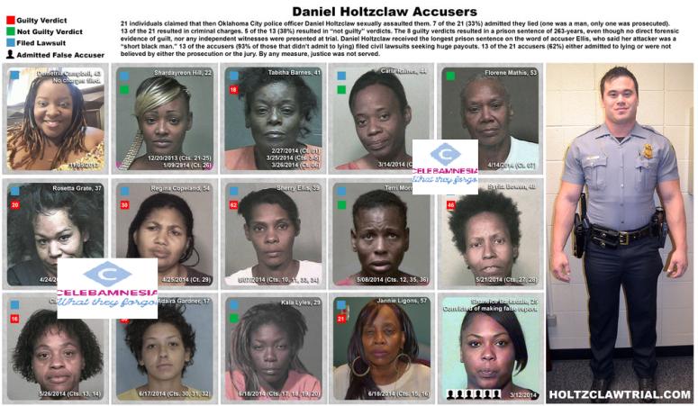 danielholtzclawvictims